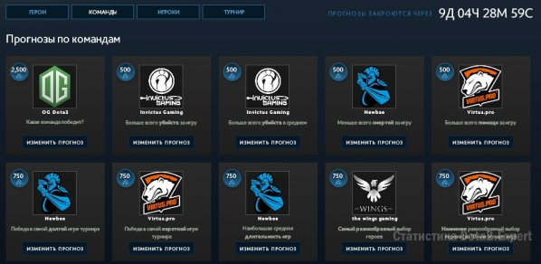 Прогноз на команды киевского мажора Battle Pass Winter