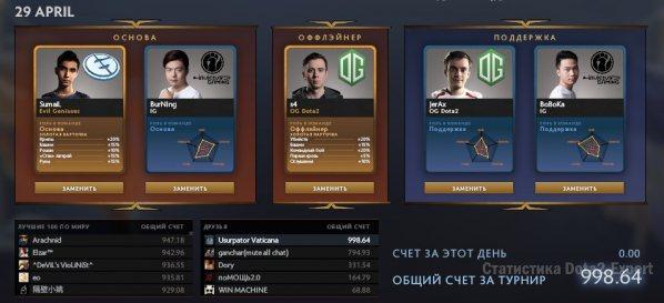 Фэнтази команда Киев Мажор на 29 апреля 2017