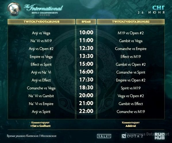 Расписание квалификации The International 2017, регион СНГ, 26 июня 2017