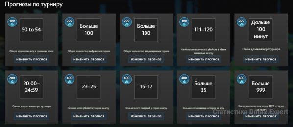 Прогноз компендиума TI7, ветка прогнозы по турниру