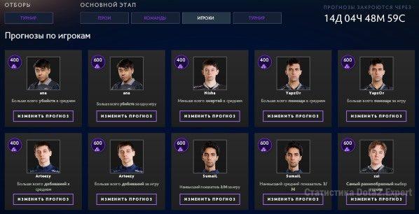 Интернешнл 2019 прогноз лучших игроков турнира